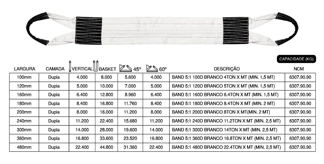 BAND-BRANCA-5 1