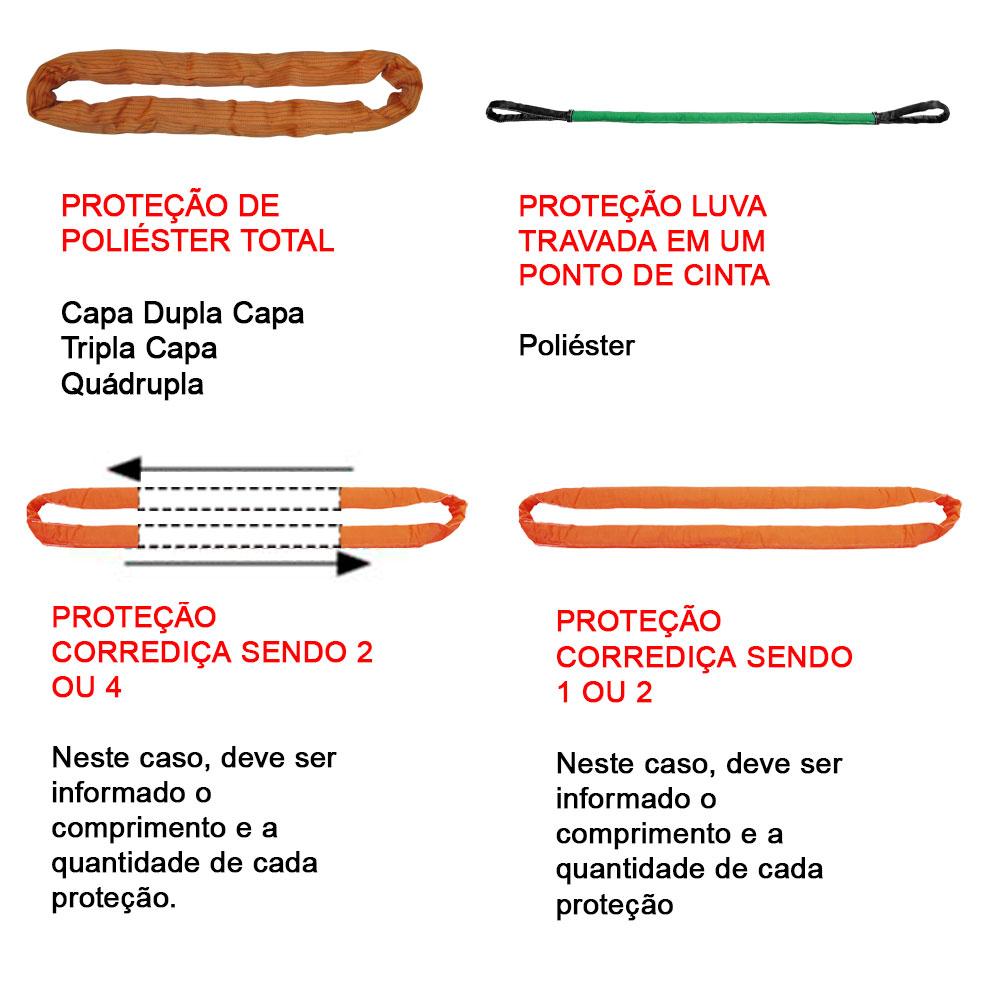 PROTEÇÃO-2
