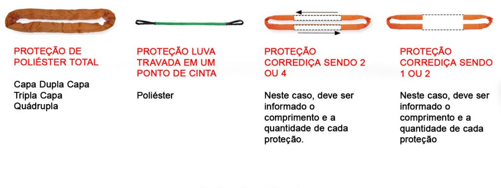 PROTECAO-PARA-CINTAS-TUBULARES