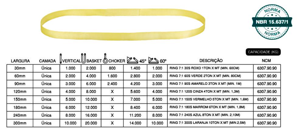RING-7-1-NBR-15637-1