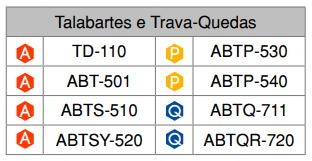 ab-210-tabela