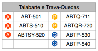 ab-211-tabela
