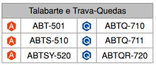 ab-303a-tabela