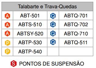 ab-304-tabela