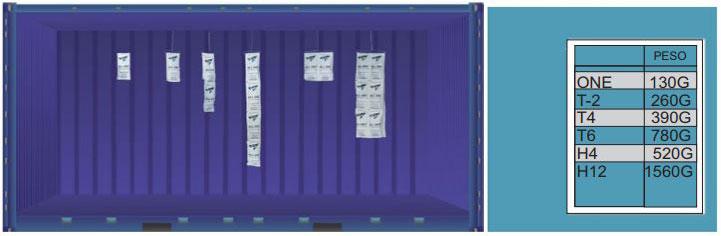 dessecantes para containers
